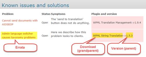 Post in listing (errata), its parent (version) and grandparent (download)