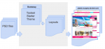 layouts-in-action