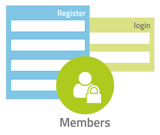 what is a membership site